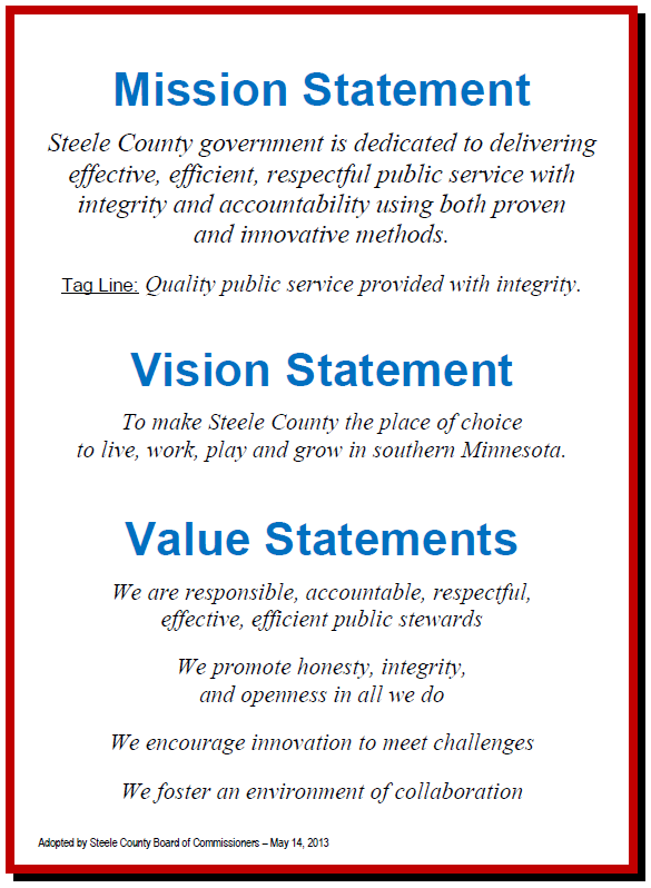 Mission vision values statements employee recognition for Values statement template
