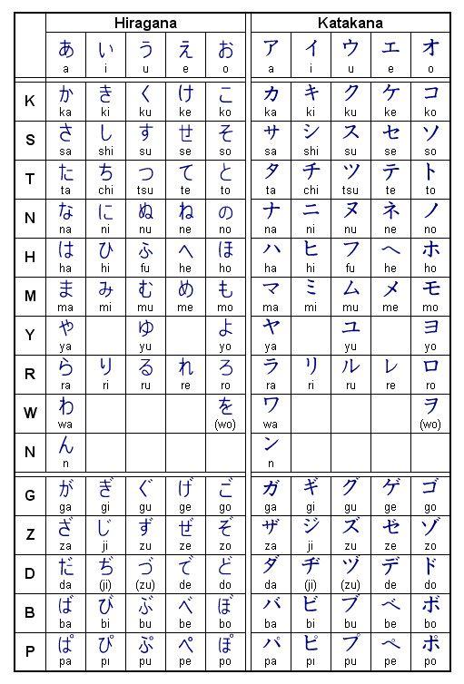 Japan Iras Palavras Japonesas Palavras Em Japones Aprender