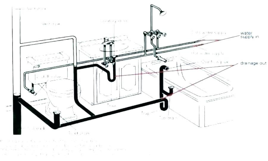 Amazing Plumbing Rough In Dimensions For Bathroom Plumbing Rough In Dimensions Bathroom Plumbing Layout Dim Bathroom Plumbing Amazing Bathrooms Bathroom Layout
