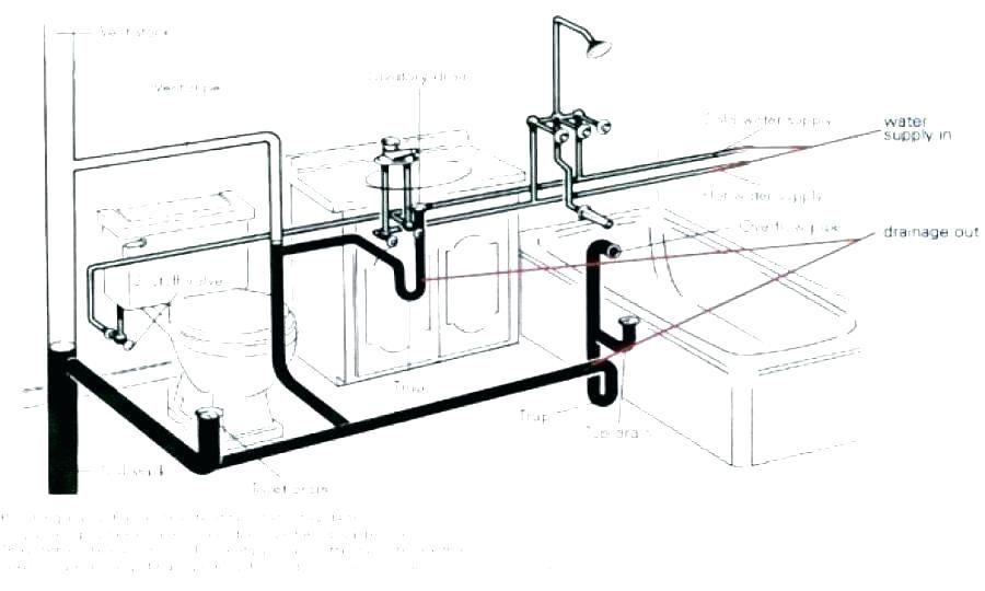 amazing plumbing rough in dimensions for bathroom plumbing