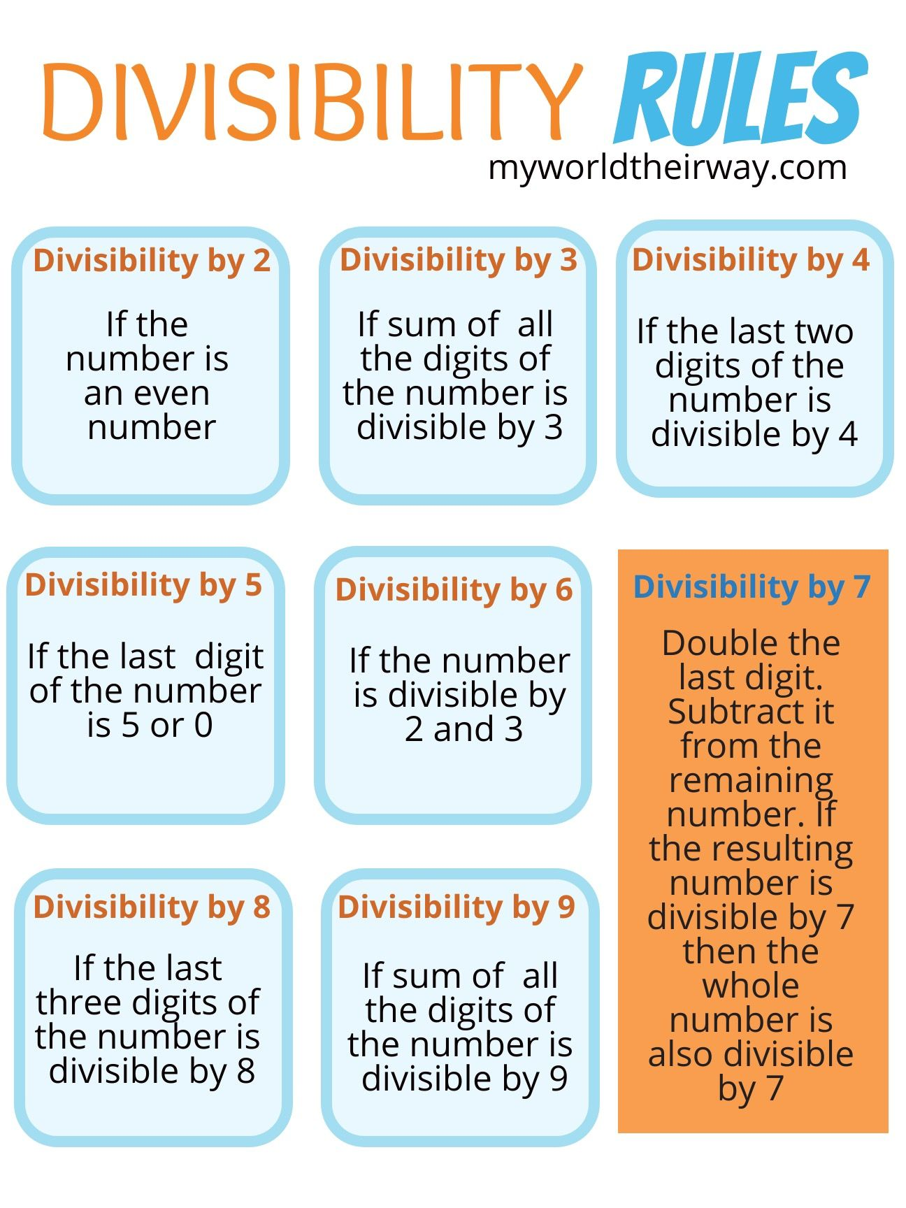 Divisibility Rules With Images