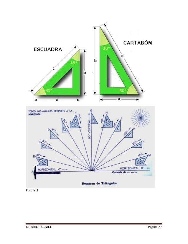 Importance Of Set Squares Geometria Descriptiva Tecnicas De Dibujo Dibujo Tecnico Arquitectonico