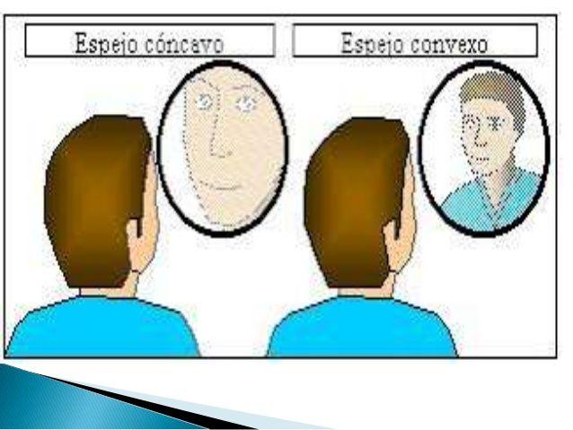 Espejos medici pinterest espejos espejos planos y for Espejos planos concavos y convexos