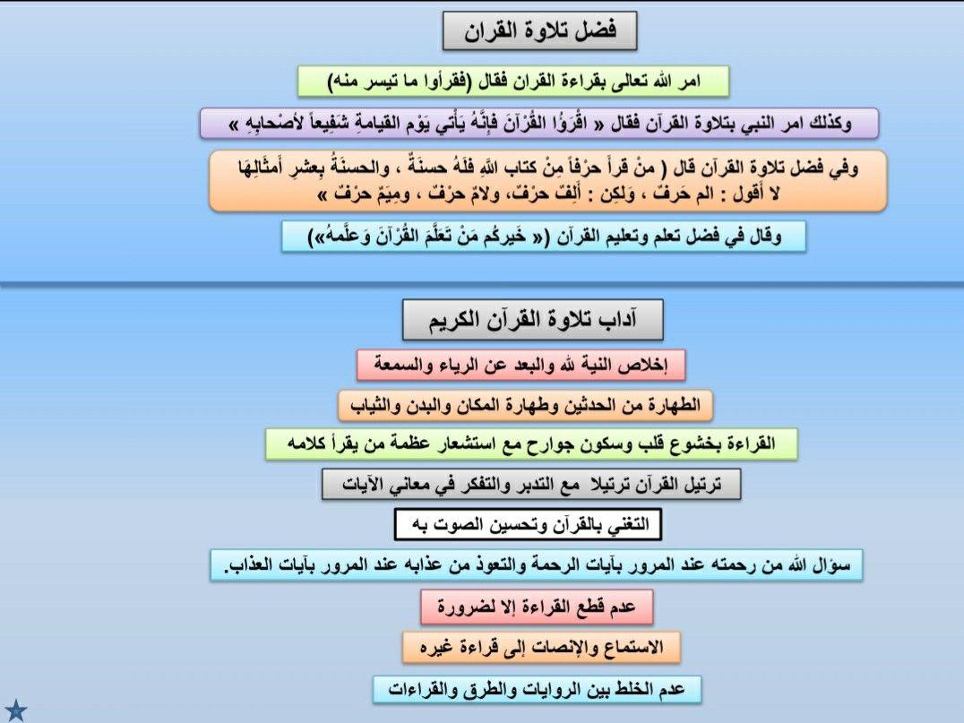 فضل وآداب تلاوة القرآن الكريم Ios Ios Messenger