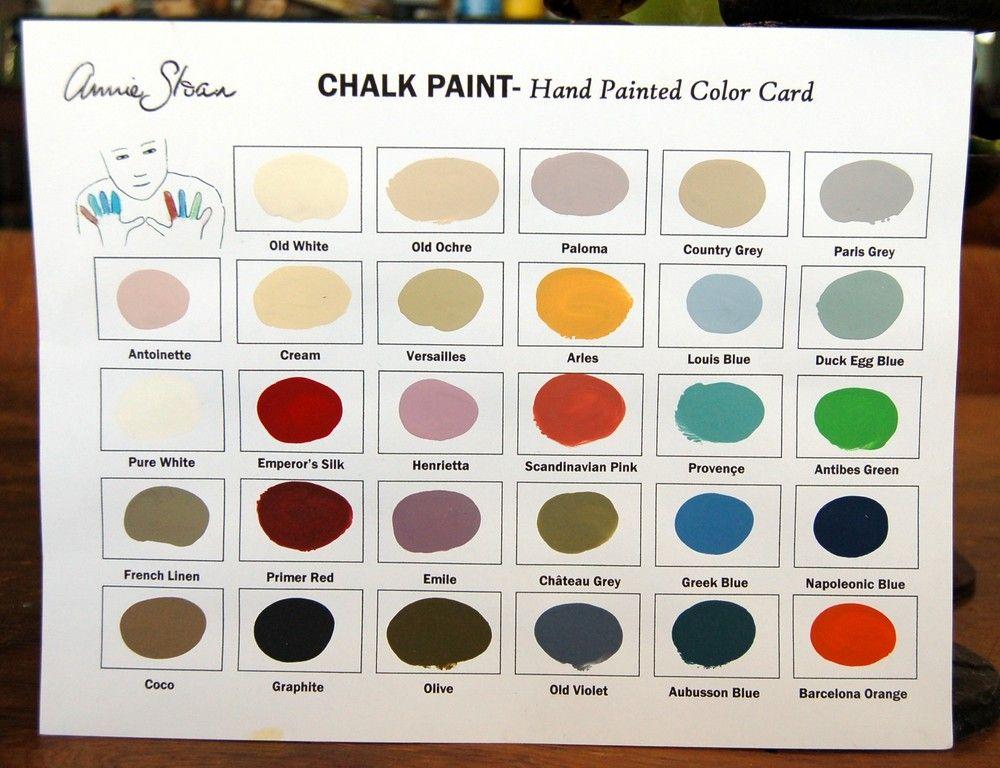 Resultado de imagen de chalk paint workbook decoracion - Pintar chalk paint ...