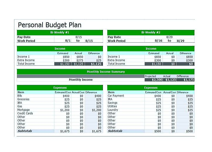 Budget Amendment Template  Cool Budget Template Google You