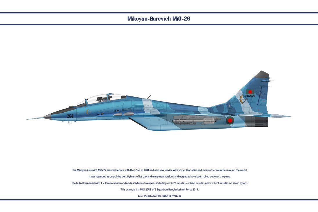 Mig 29 Bangladesh 2 Por Ws Clave Fighter Aircraft Fighter Military Aircraft