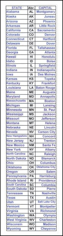 Remarkable image within list of 50 us states printable