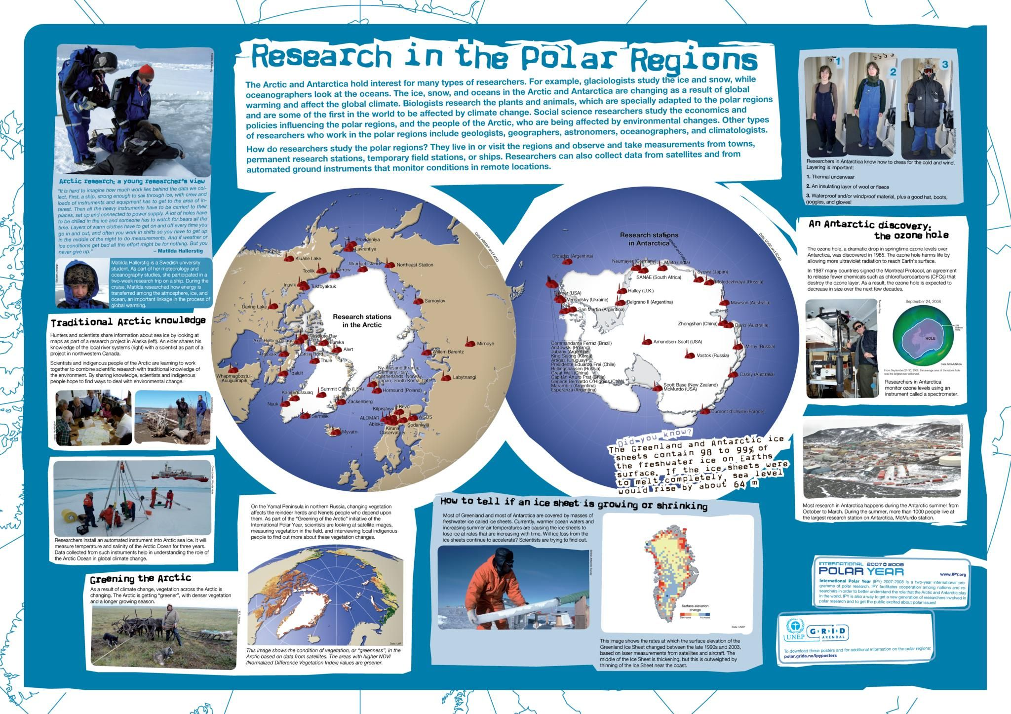 scientific posters Google zoeken Research poster