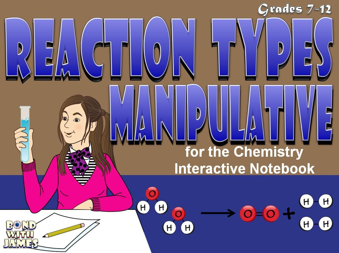 Reaction Types Graphic Organizer And Card Sort For Chemistry English Spanish