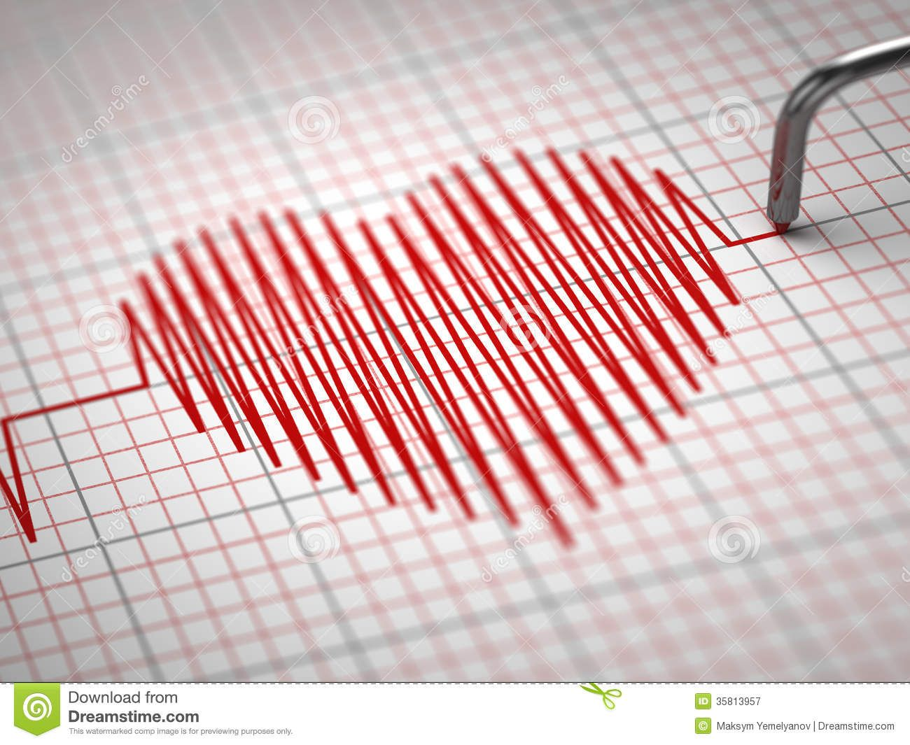 Electrocardiogramme In A Heartbeat Stock Photography Free Futuristic