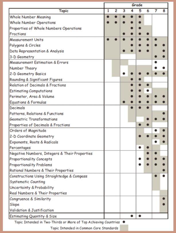 Math Worksheets for Kindergarten - Measuring Length