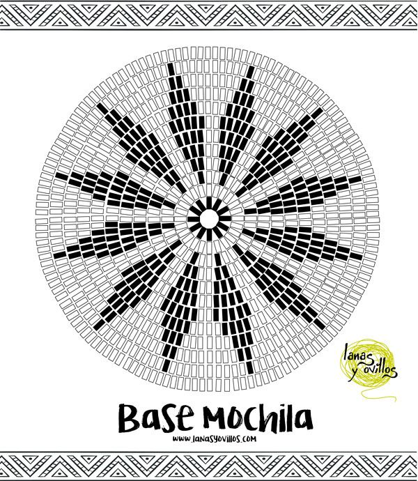 esquema mochila wayuu tapestry crochet base gratis | Wayuu | Crochet ...