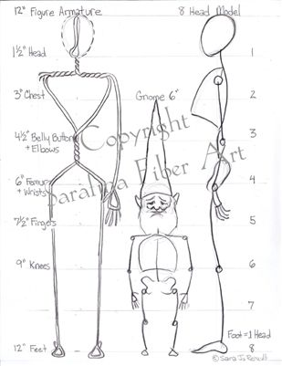 Sarafina Reference Chart #relationships