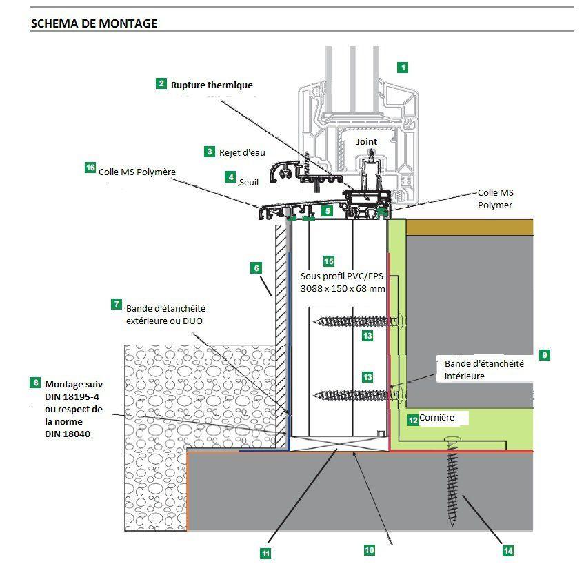 Sous Profil Isolant Greenteq Panneaux Isolants Etancheite Panneau Isolant Etancheite Panneau