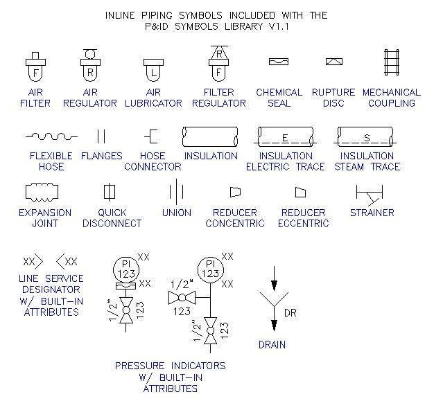 Autocad Piping Schematic Symbols - Wiring Diagram Page