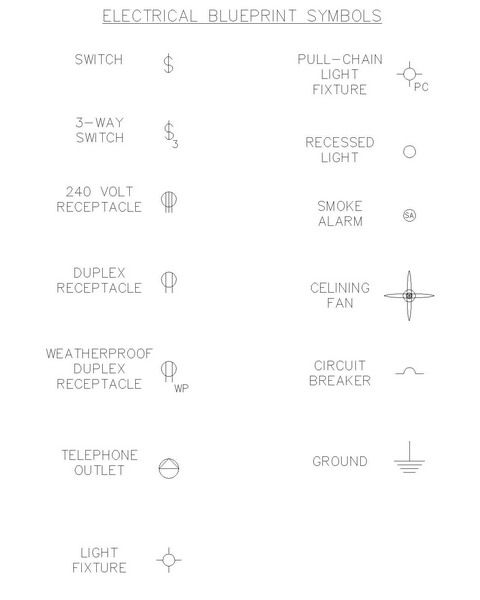 Electrical Symbols Blueprint Symbols Electrical Symbols Electricity