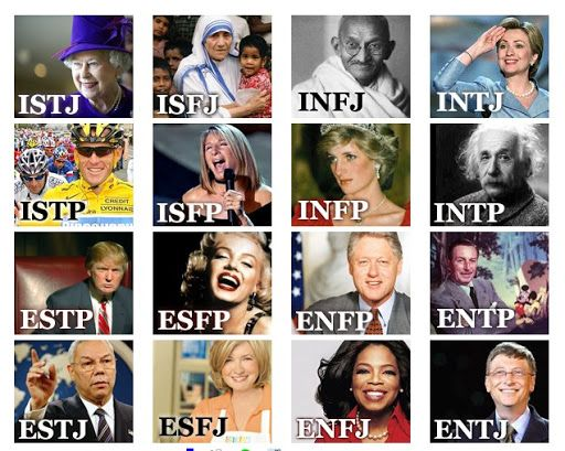 The Greatest Villains of Every Myers-Briggs Type - The ...