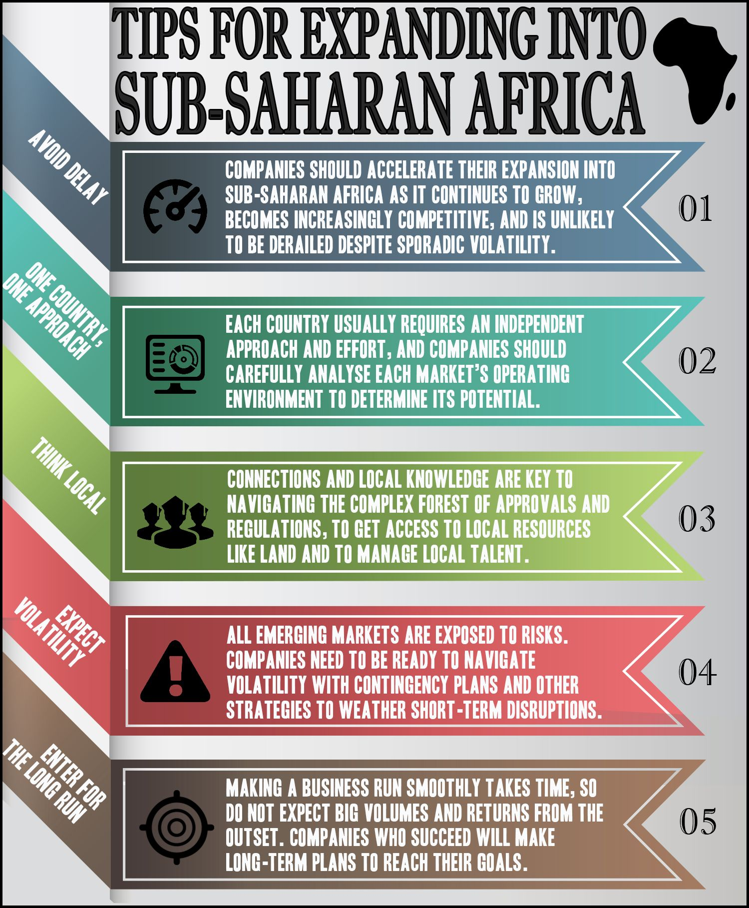 Tips for Expanding into Sub-Saharan Africa - Companies would be wise to accelerate their expansion into Sub-Saharan Africa. For a better understanding of activity in the region go to  http://www.ashaymervyn.co.uk/exploring-the-economic-potential-of-sub-saharan-africa/.