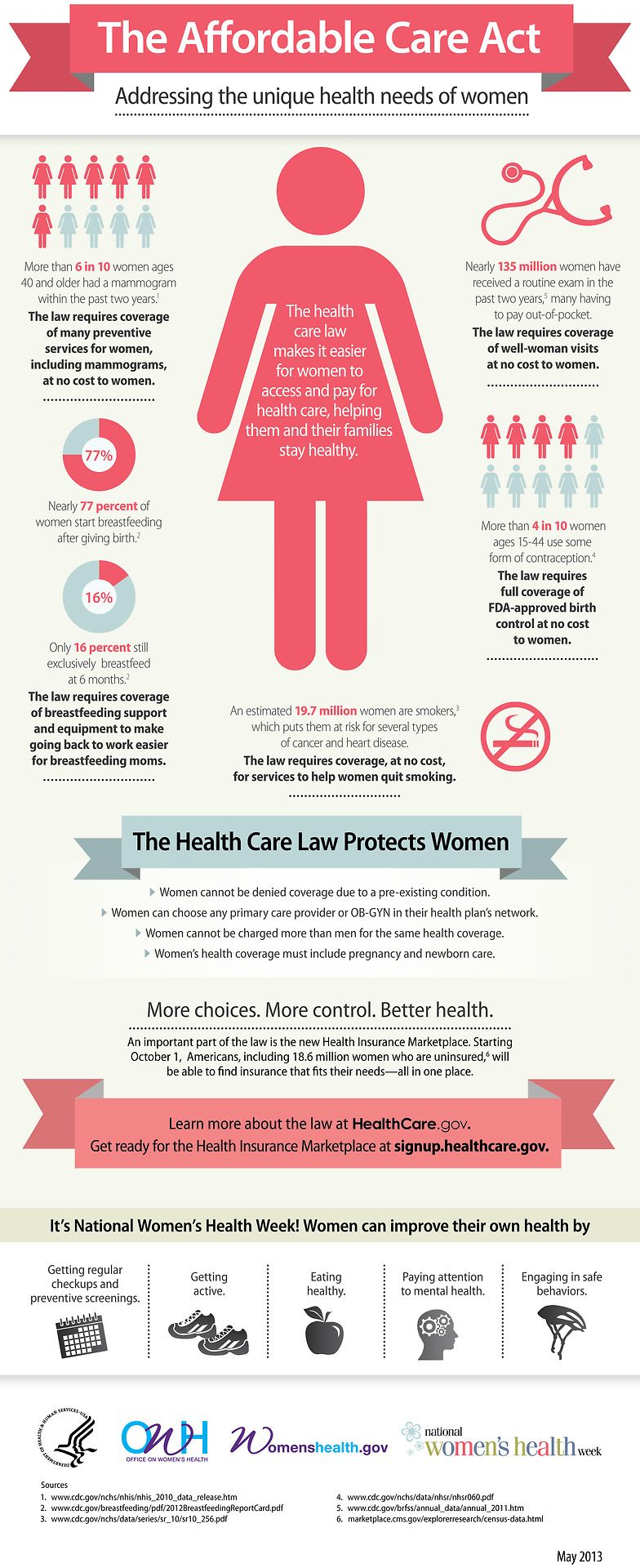 New infographic how is the Affordable Care Act addressing