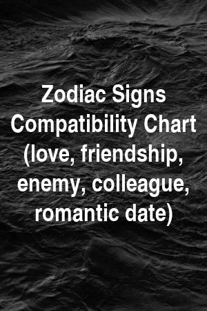 Sophie Slater Describe Zodiac Signs Compatibility Chart (love, friendship, enemy, colleague, ...