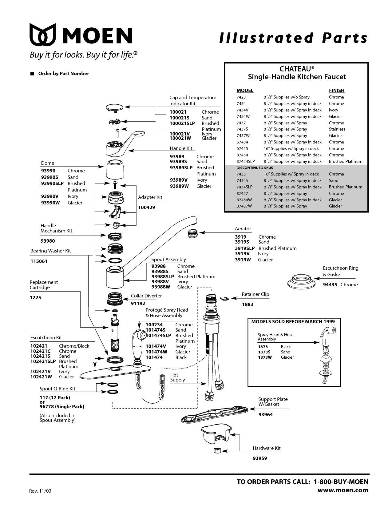 Luxury Moen Faucet Diagram Check More At S