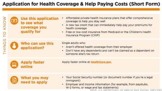 Health Insurance Marketplace Form Health Insurance Plans