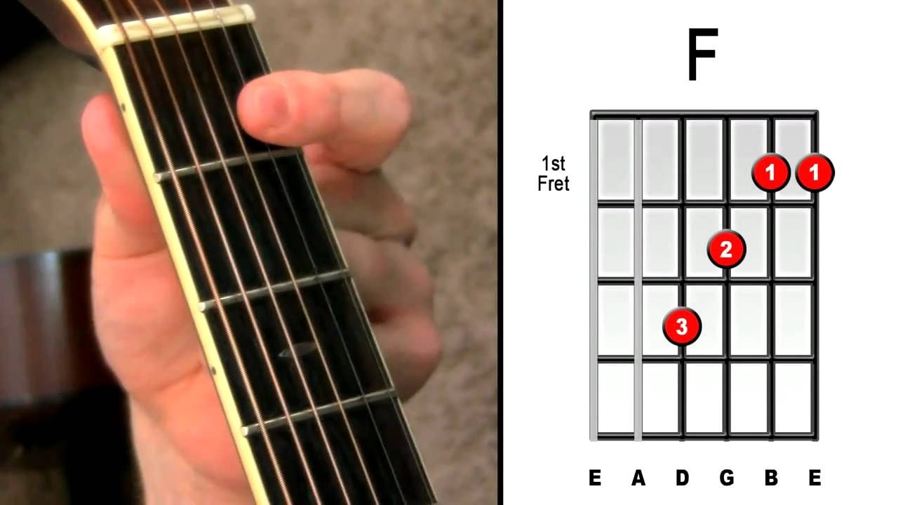 Master The F Chord   15 Easy Steps   Electric Acoustic Guitar ...