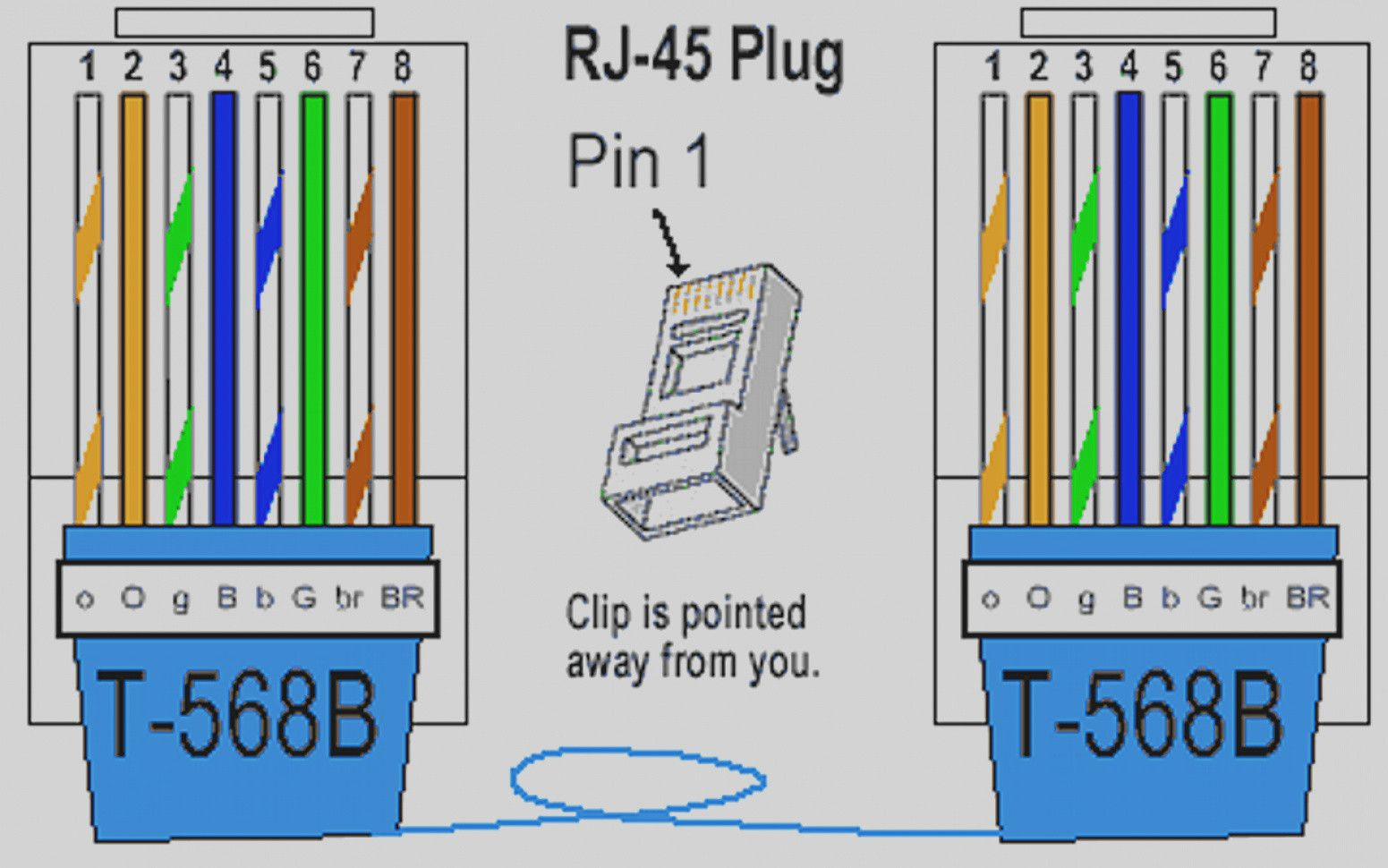 Network Cable Wiring Diagram in 2020 (With images