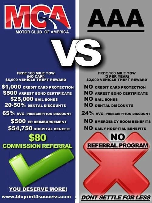 Motor Club Of America Sign Up Mca Benefits Motorclubofamerica You Can Earn Weekly Payouts By Turning 40 Into 80 W Mca Credit Card Protection America Sign