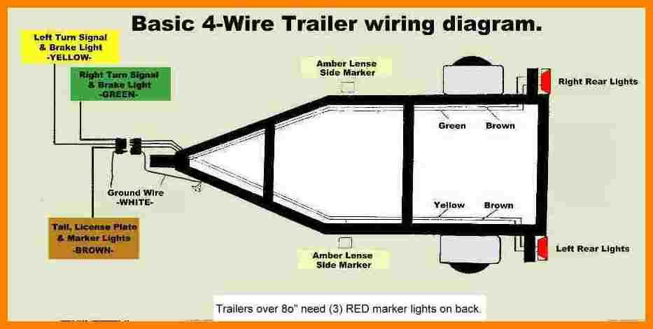 basic 4 wire trailer wiring diagram  private sharing about
