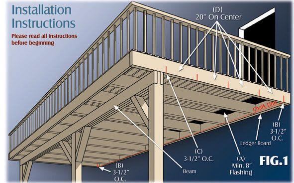DrySnap - Under Deck Rain Carrying System | Under decks