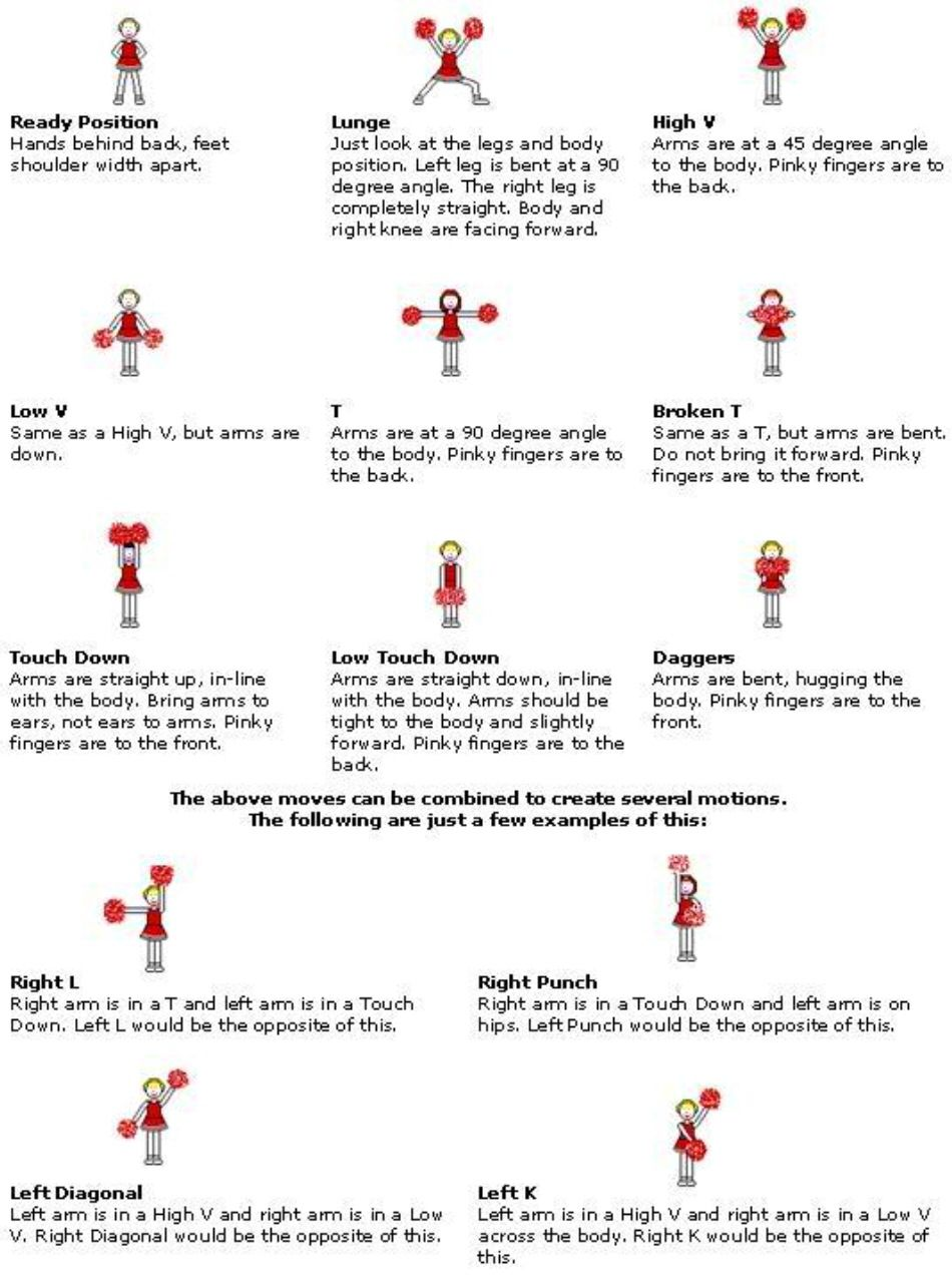 Pin By Samantha Snodgrass On Cheer Football Cheer Cheer Routines Sideline Cheer