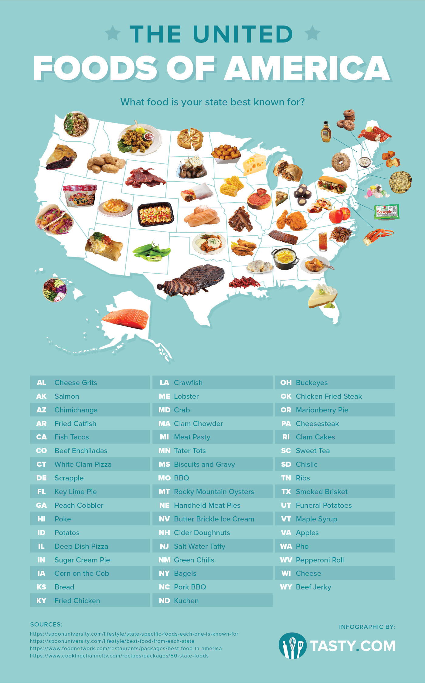 The Food Map Of Usa Celebrating American Culture