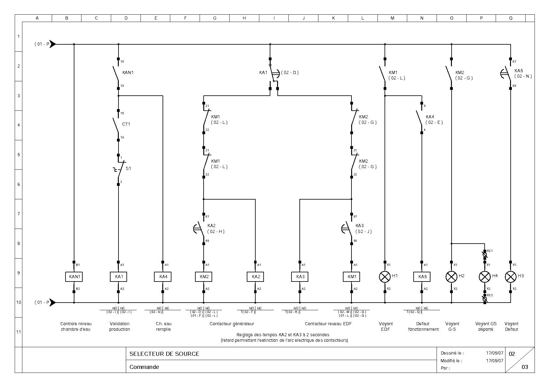 Schema Inverseur De Source Automatique Schneider Schema Electrique Schema Tableau Electrique Triphase