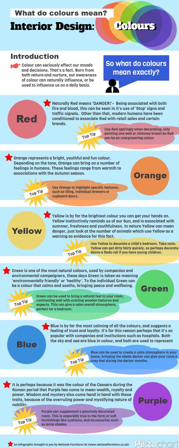 What Colors Mean In Interior Design Infographic