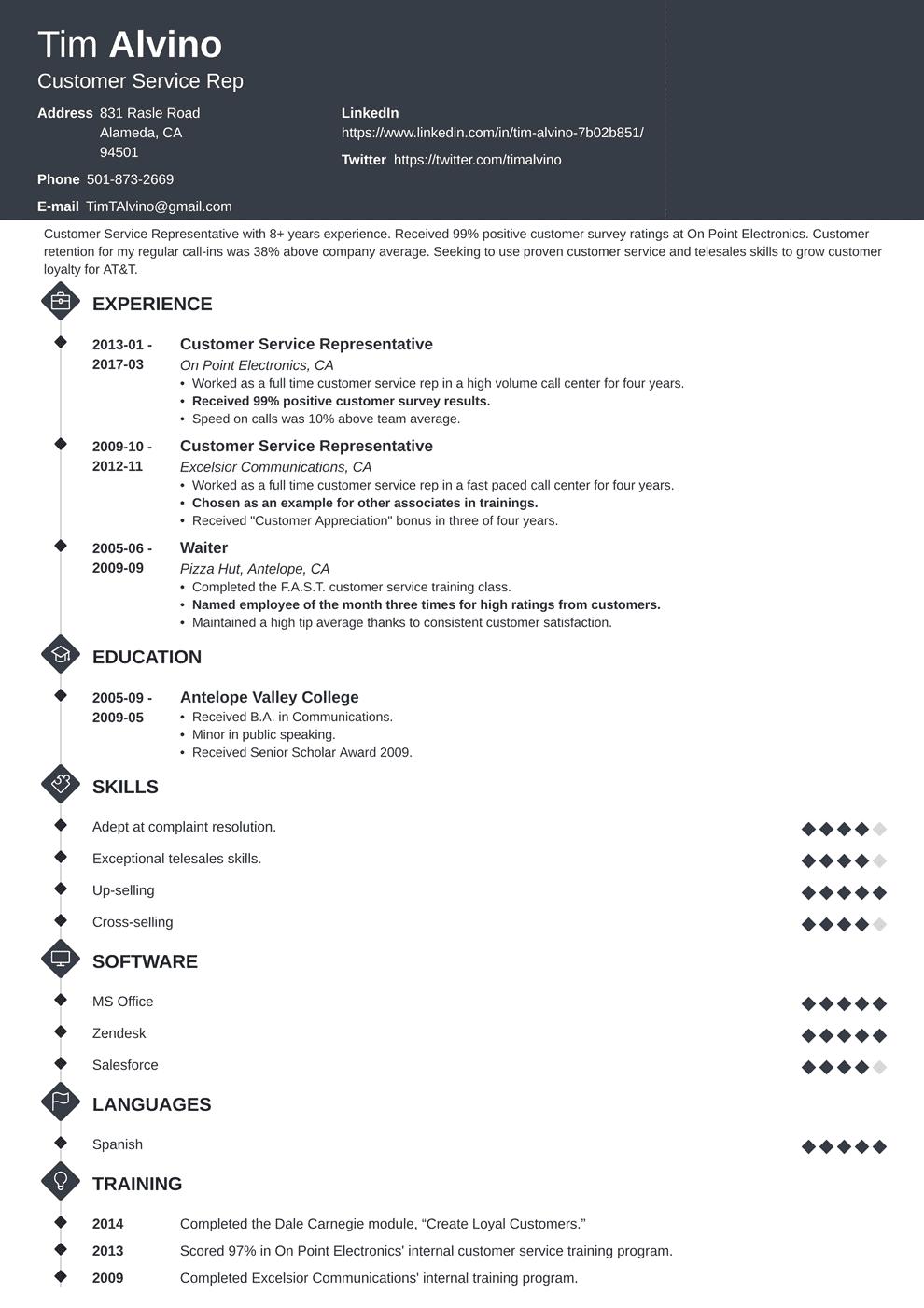Customer Service Resume Template Diamond Job Resume Examples Resume Examples Customer Service Resume Examples