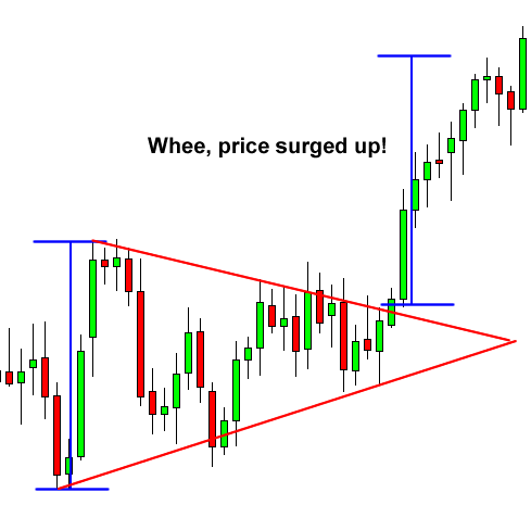 Forex wot triangle strategy