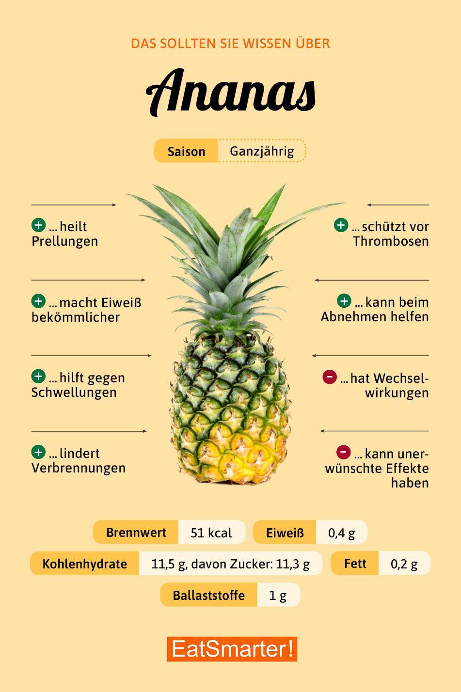 Photo of Ananas