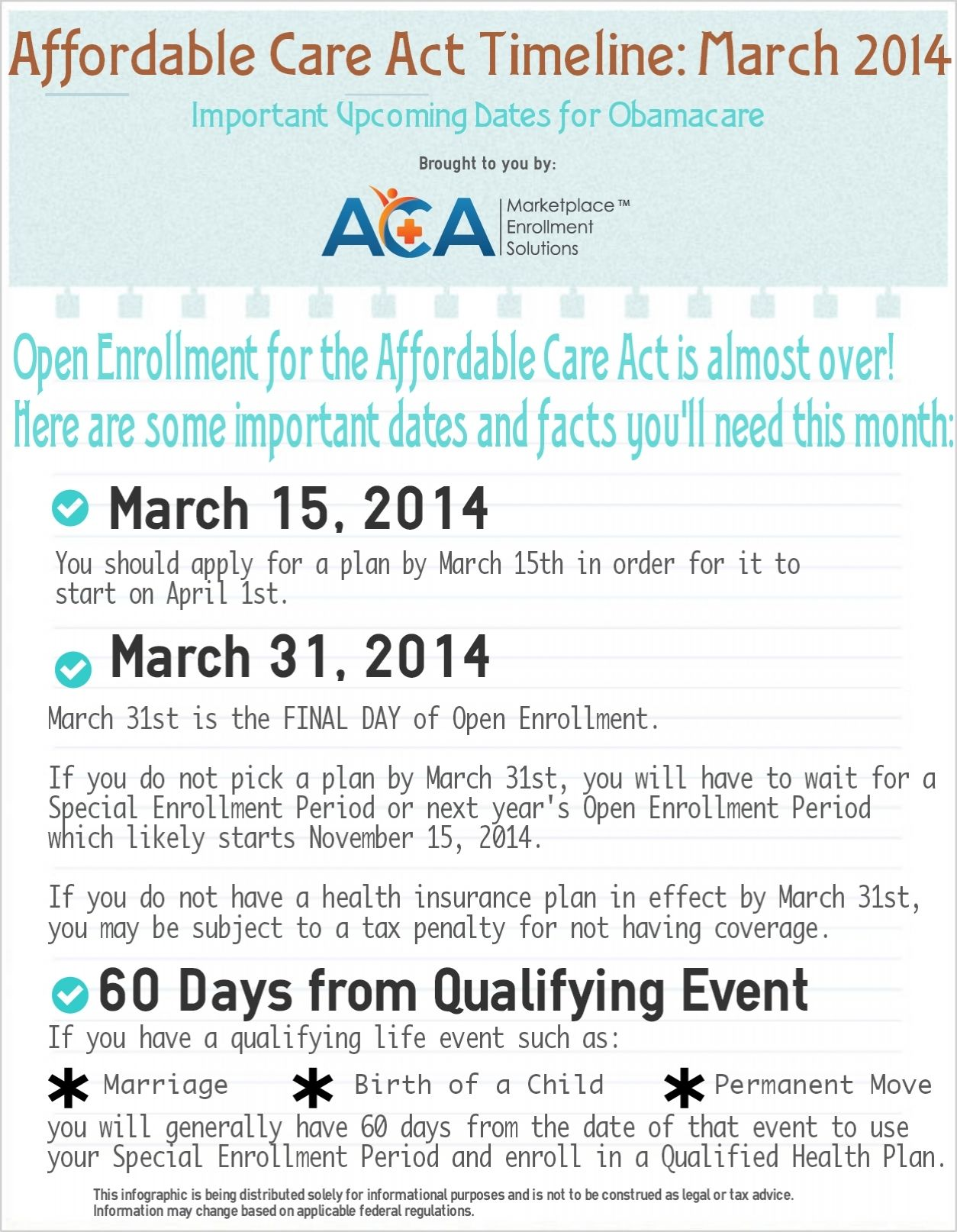 Do You Know The Health Insurance Deadlines That Happen In March