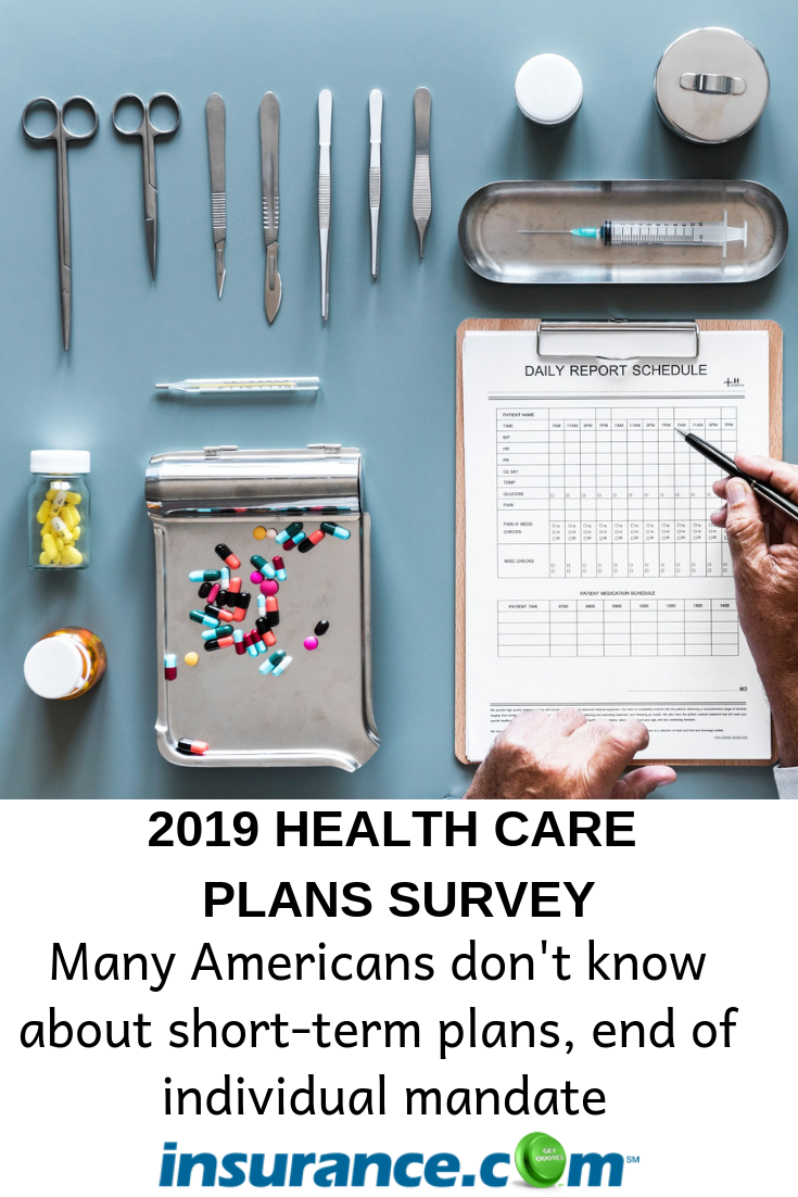 2019 Health Care Plans Survey Many Americans Don T Know About