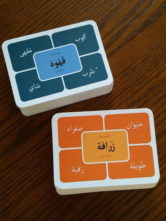 خريطة الكلمات Word Web Word Web Learning Arabic Arabic Kids