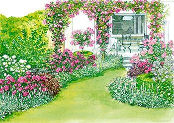 Ideen für einen Reihenhausgarten   Reihenhausgarten, Schöne gärten ...