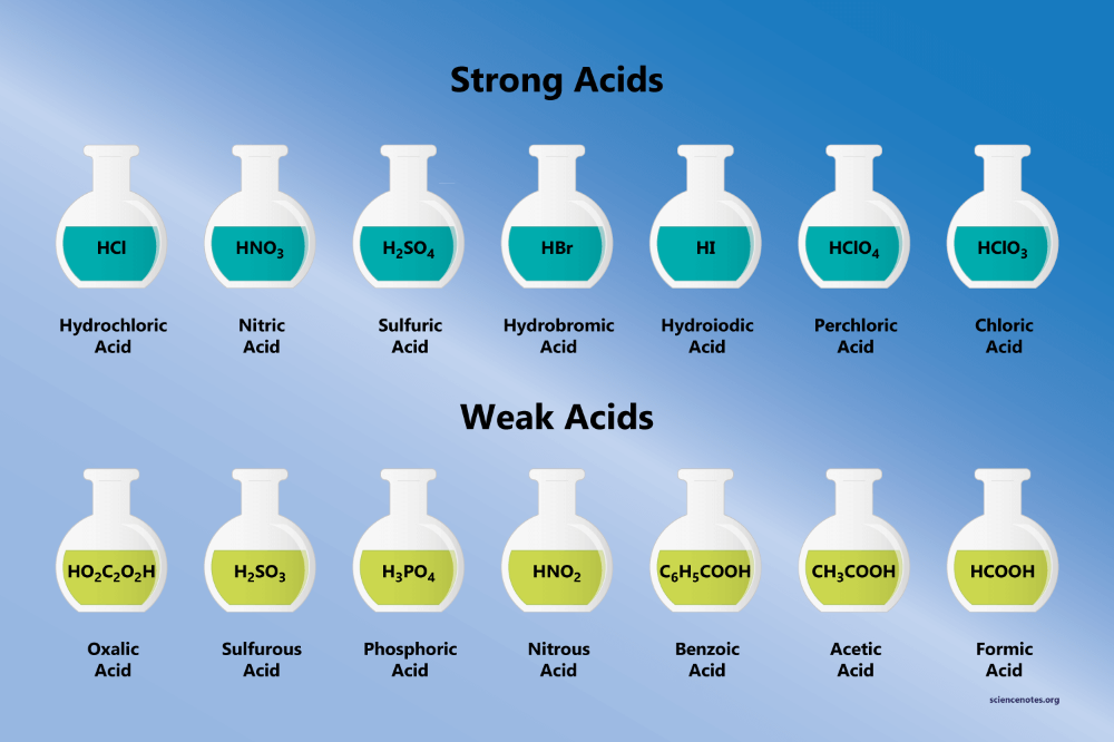 I/'d tell you a chemistry joke water bottle sport bottle funny chemistry teacher