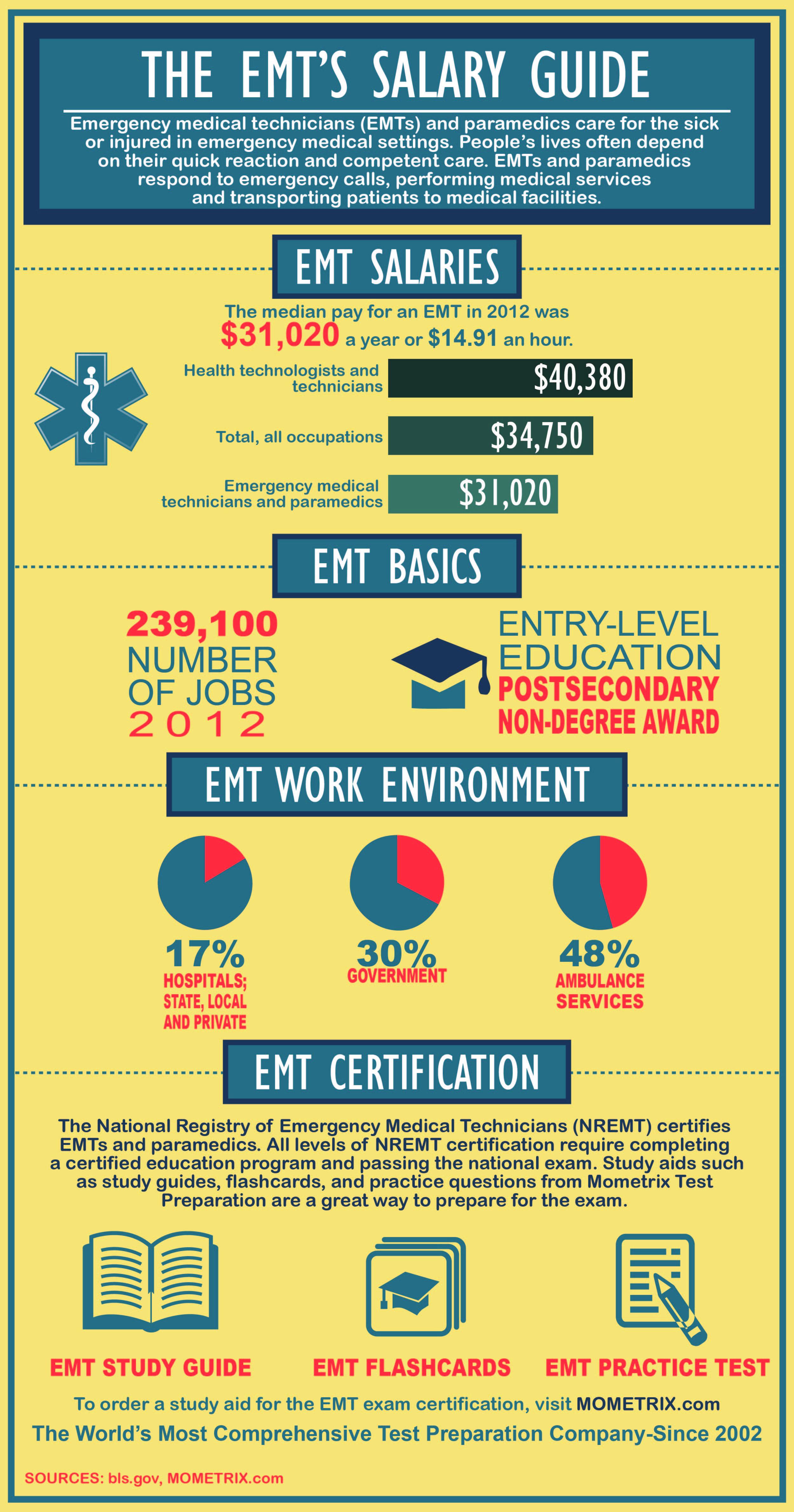 emt study guide pdf - Dolap.magnetband.co
