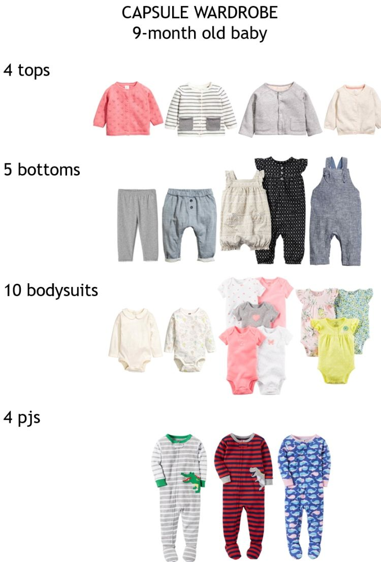 Cute Capsule Wardrobe For Baby Girl Of 6 To 9 Months Old Not Too