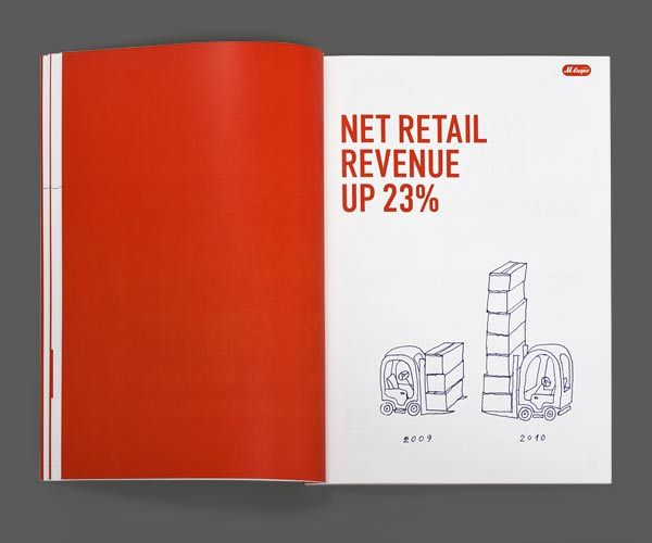 annual report design ideas DESIGN! Pinterest Annual report
