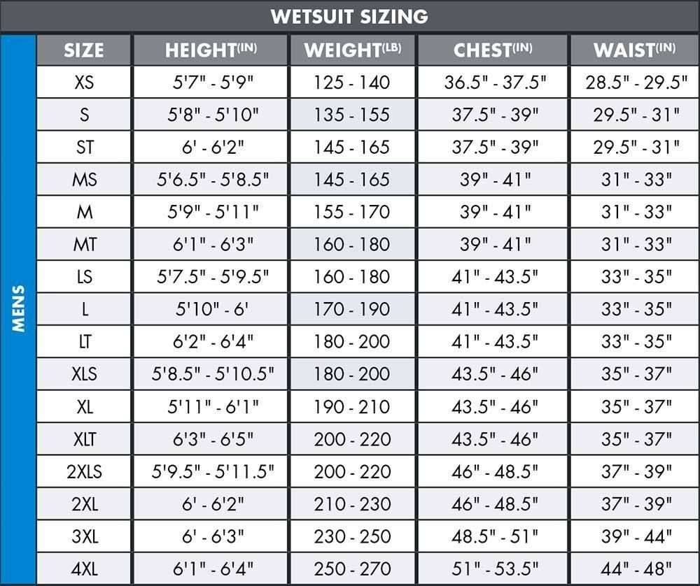 Men S Wetsuit Size Chart Size Chart Chart Size