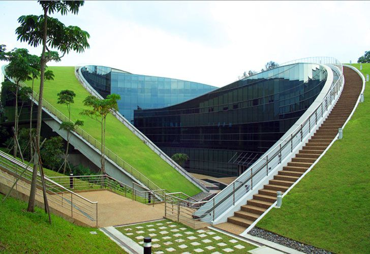 A Swirling Green Roof Tops The Gorgeous Nanyang Technical University In Singapore Green Architecture Green Roof Eco Architecture