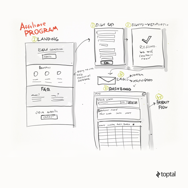 UX sketching is a crucial, yet often overlooked, aspect of